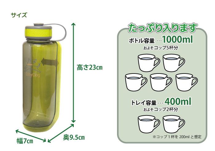 オリーボトル スモークライム